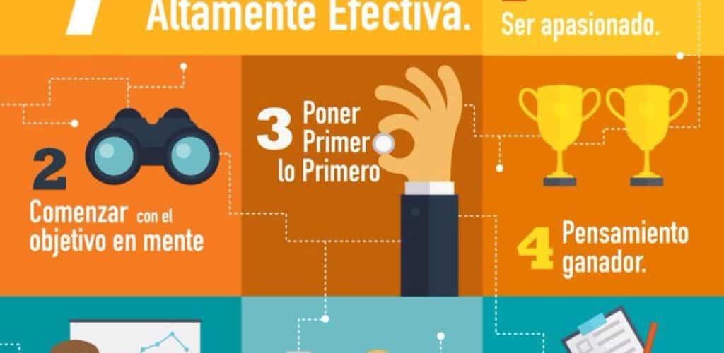 Infografía Los 7 hábitos de la gente altamente efectiva